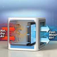 NEW Air Cooler Arctic Air Personal Space Cooler The Quick Easy Way To Cool Any Space
