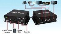 HC-DVR Podwójna Karta 128 GB Przechowywania Dużych TF/SD Karta Mini DVR KANAŁ Video + KANAŁ Audio H.264 HDMI USB Kamera Video Recorder C-DVR