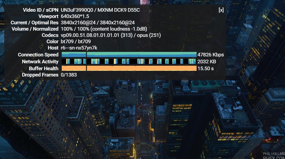 羊毛党之家 IonSwitch 512MB内存 SSD硬盘 西雅图KVM VPS测评 【很不错】  https://yangmaodang.org