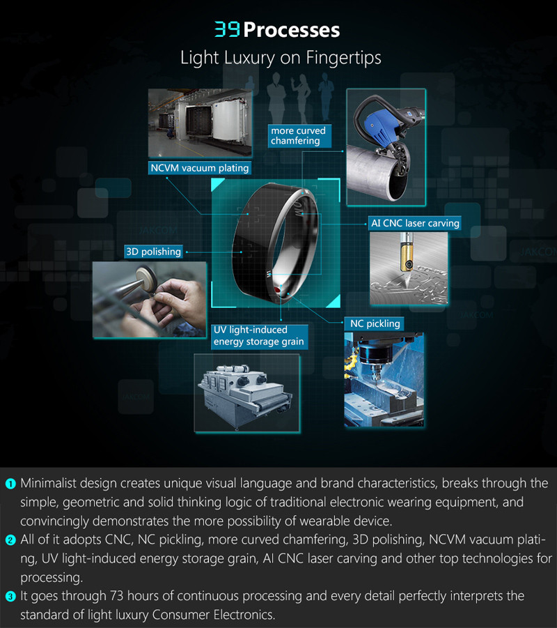 JAKCOM R3 Programa Bloqueio NFC Inteligente Anel