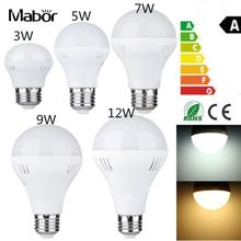 eco friendly lighting fixtures light ecofriendly bright led bulb light whitewarm white e27 ac 220v 3w buy led bulbs accessories and get free shipping on aliexpresscom