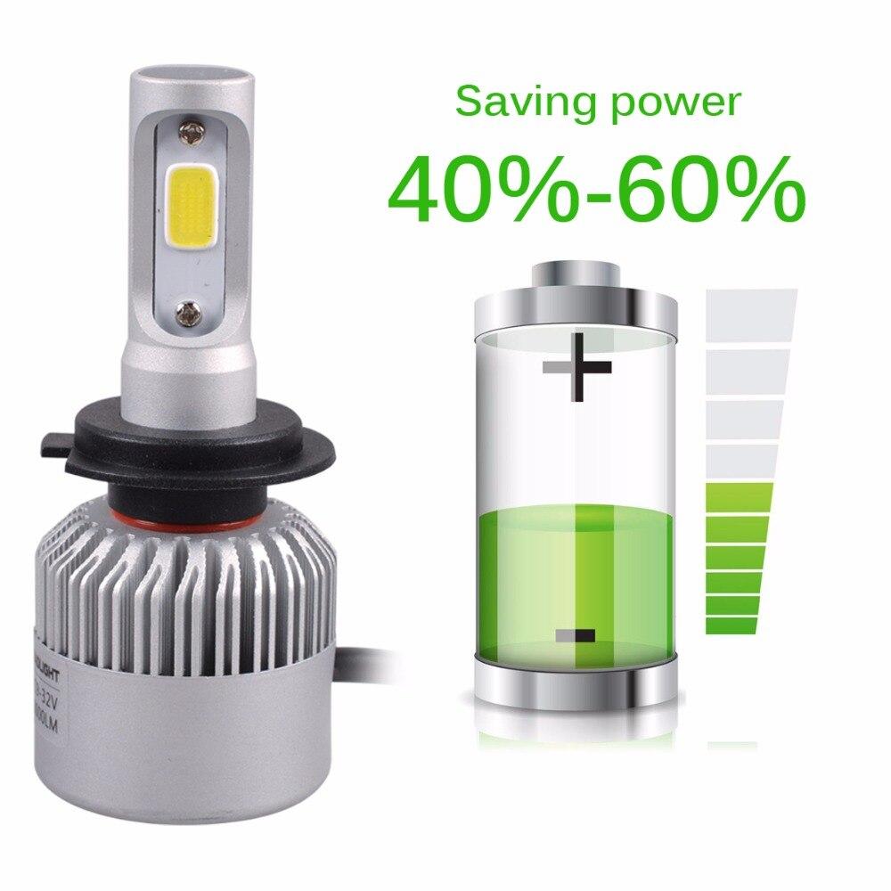 AutoEC 1set S2 42W H7 H11 9005 9006 COB LED İşıq lampaları - Avtomobil işıqları - Fotoqrafiya 5