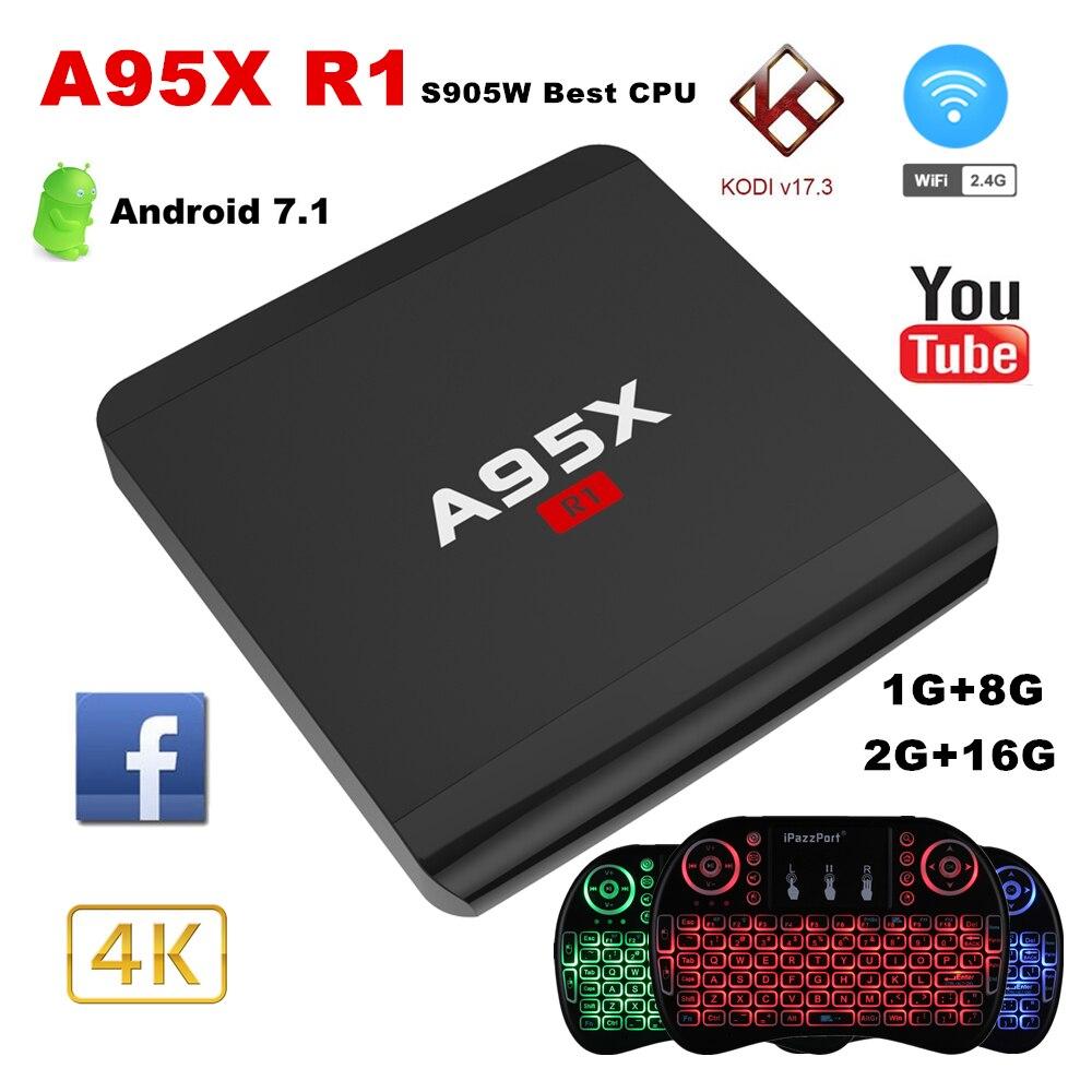 A95X R1 Android 7.1 TV Box Amlogic S905W 2G RAM 16G ROM 2.4G WiFi Smart TV Set Top Box Mali-450MP5 HD 4K Media Player PK X96mini