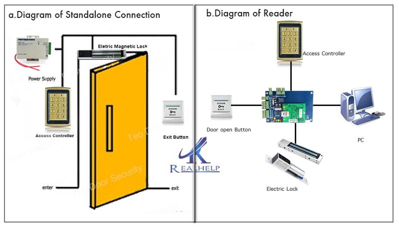 7612-Connect-diagram