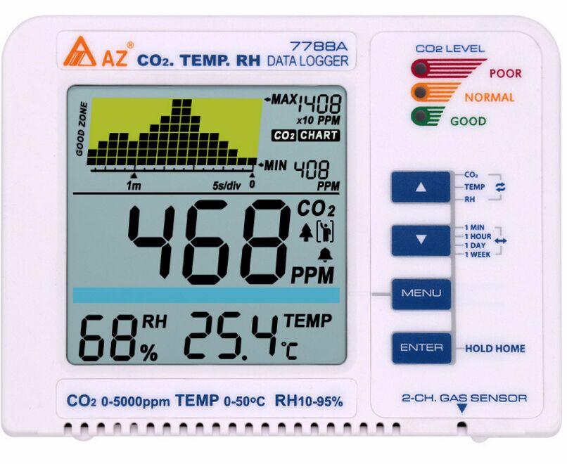 AZ7788A CO2 Gas Detector Desktop Carbon Dioxide Datalogger Range 9999ppm Air Quality Temperature RH Meter alarm