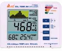 AZ7788A CO2 Gas Detector Desktop Carbon Dioxide Datalogger Range 9999ppm Air Quality Temperature RH Meter alarm trend record