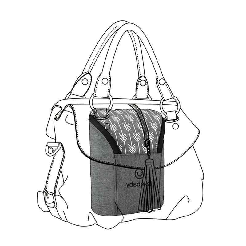 Детская сумка сумочка для беременных Крышка для бутылочки для кормления подогреватель детского питания Pail бутылки мешок изоляции сумки путешествия Bolso Termico Biberon