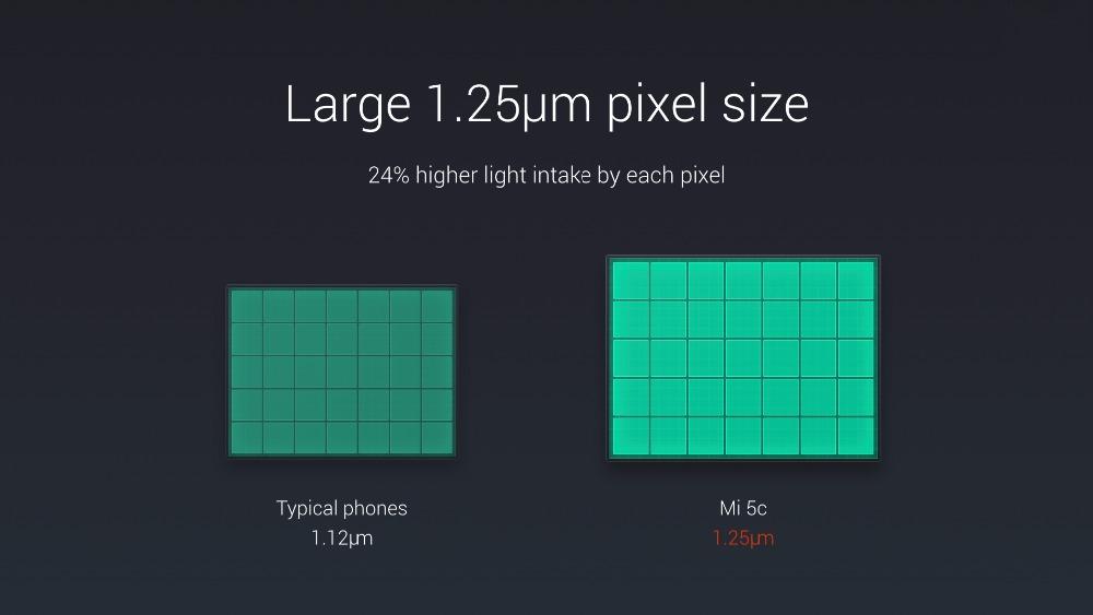 Original Xiaomi 5C Mobile Phone 3GB RAM 64GB