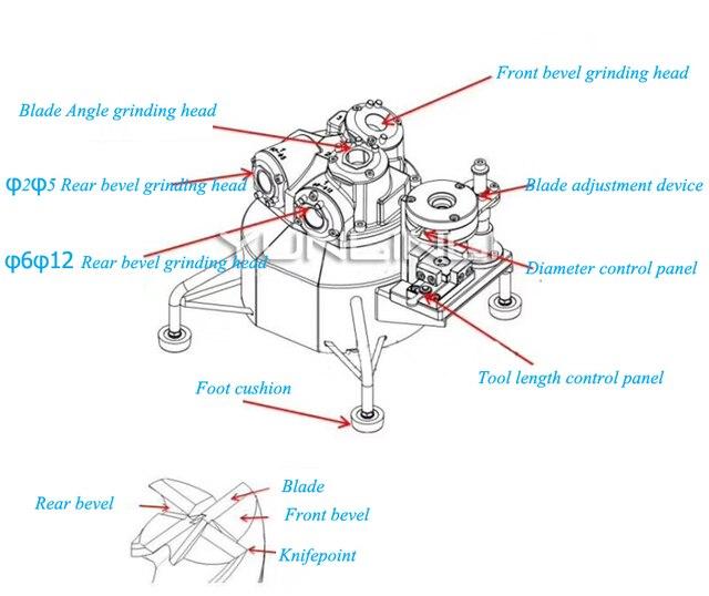 Fraiseuse réparation Machine 7000 tr/min universel fraise meuleuse affûteuse outil pour tungstène acier tige ronde coupe ERM-12