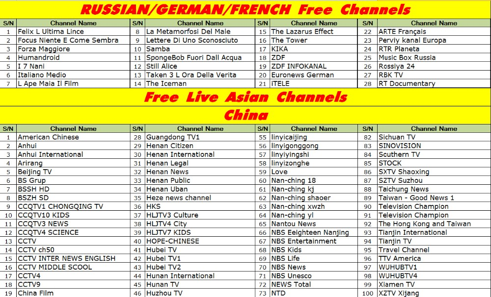 Free LIVE TV Channels 8