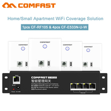 COMFAST 2.4G 500mW 2*5dbi External Antenna Wifi Base Station Outdoor Hight Wi-fi