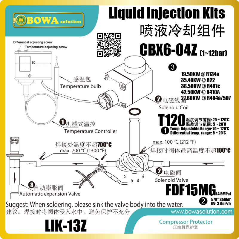 General liquid injection kits provide easy,quick and flexible cooling solution for R410a compressors in heat pump, AC & freezers 11kw heating capacity r410a to water and 4 5mpa working pressure plate heat exchanger is used in r410a heat pump air conditioner