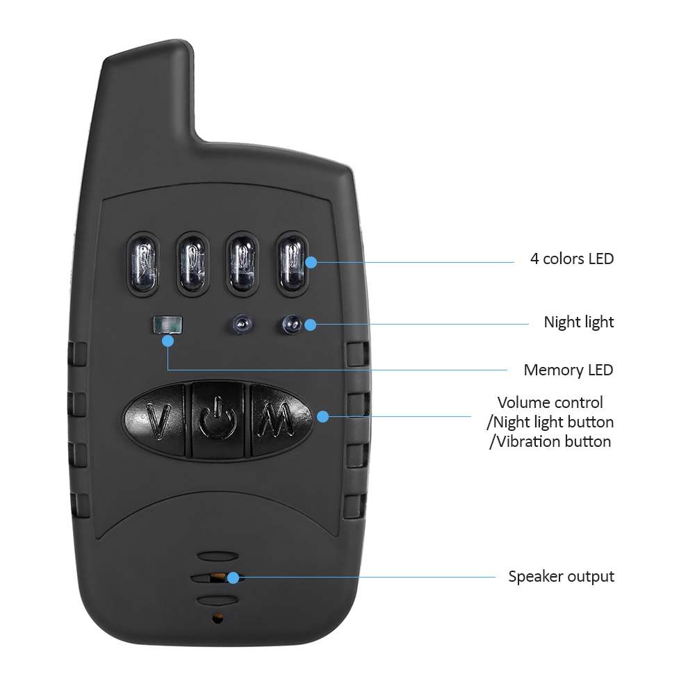 Wireless Bite Alarms And Receiver 12