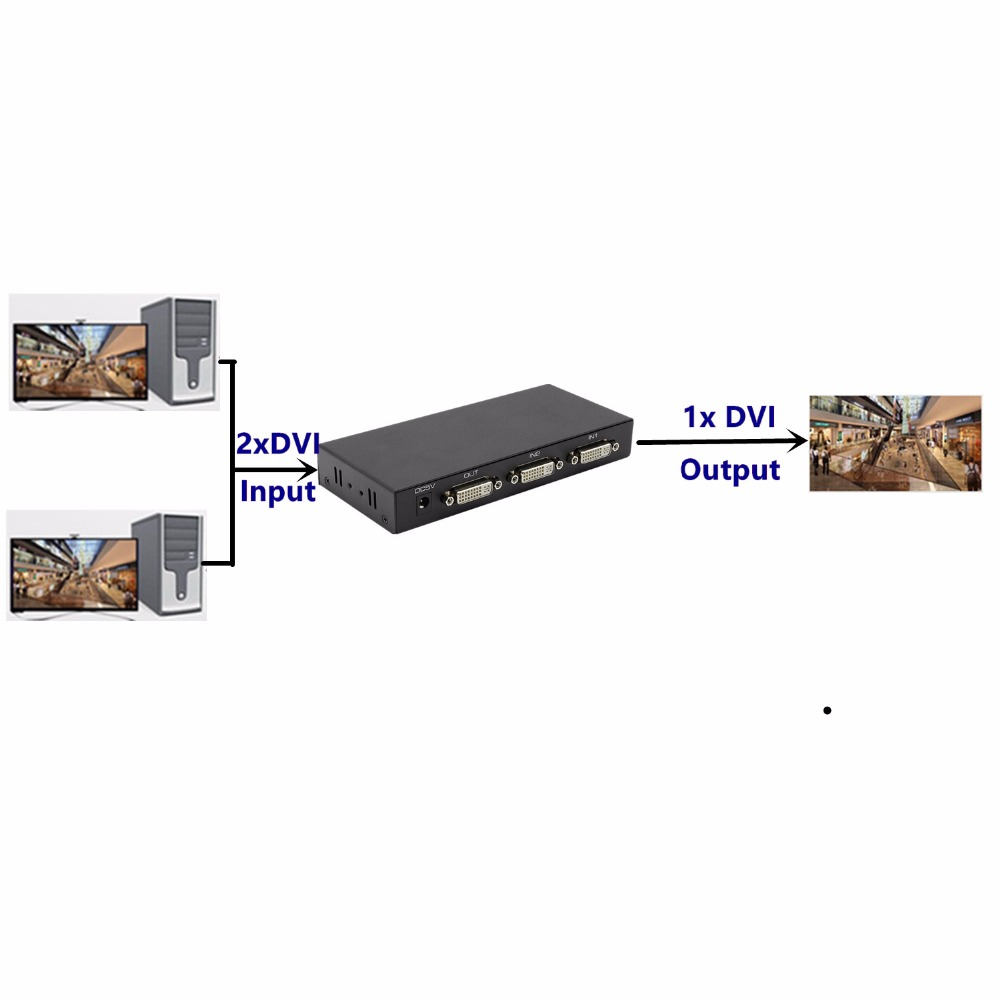 Image 5 - 4K 3D 1080P DVI Switch 2x1 Switcher Adapter DVI D Female Connector IR Extender DTS AC3 DSD For CCTV PC DVD Camera Free Shipping-in Computer Cables & Connectors from Computer & Office