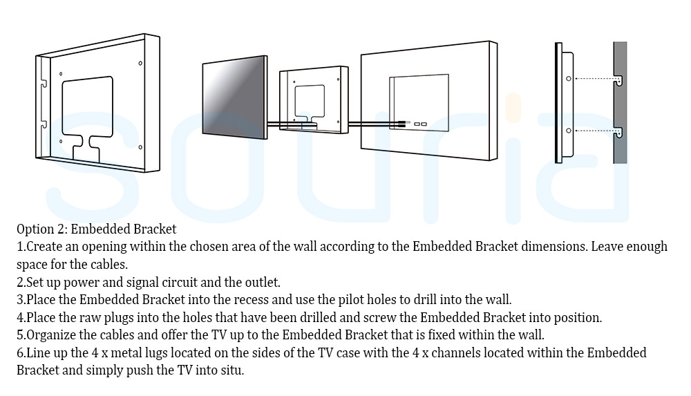 Back Box in Wall Souria