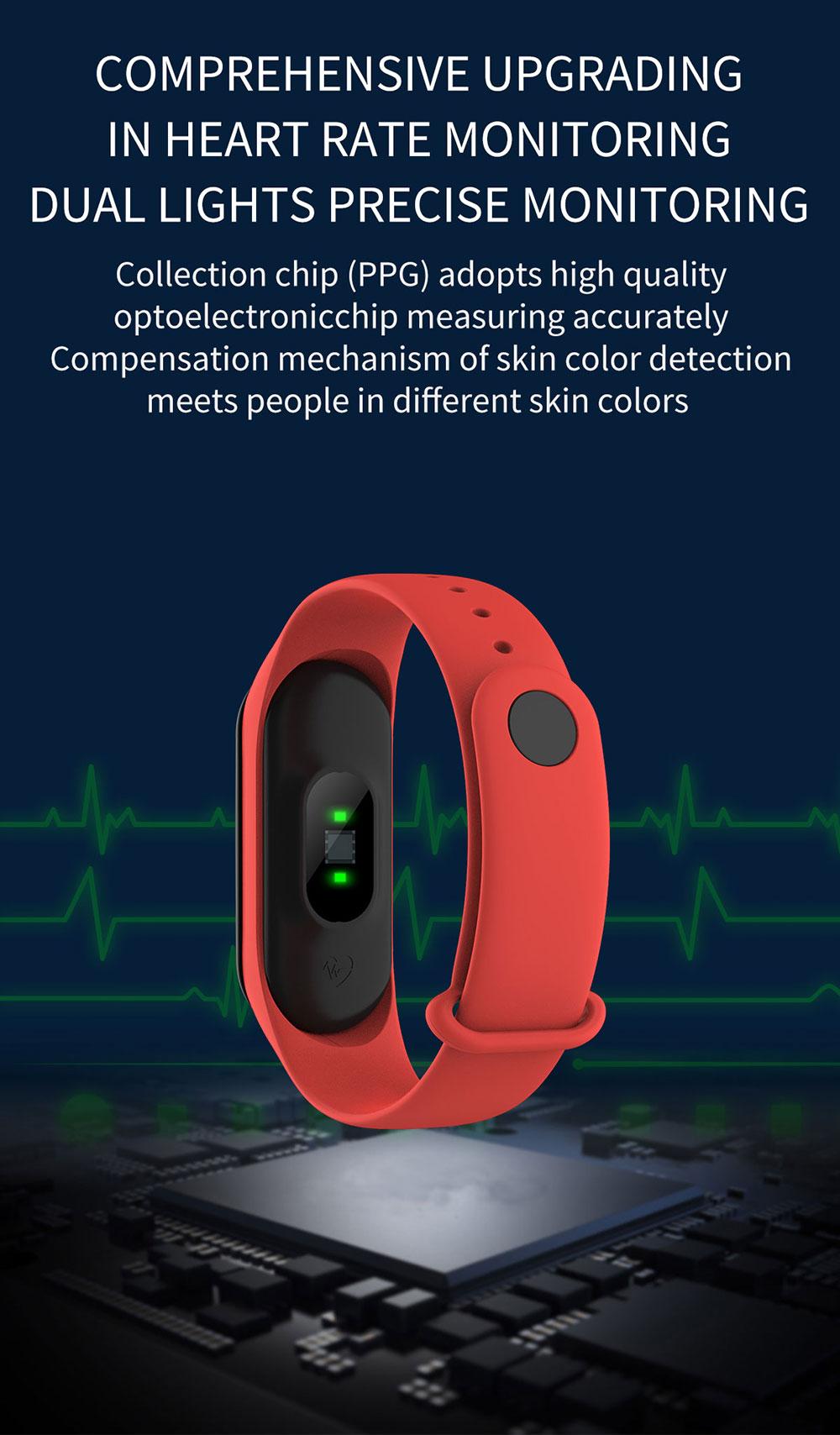 CHYCET Fitness Tracker Blood Pressure Waterproof Smart Wristband Watch Band  Gps Bracelet Fitness Tracker Pedometer