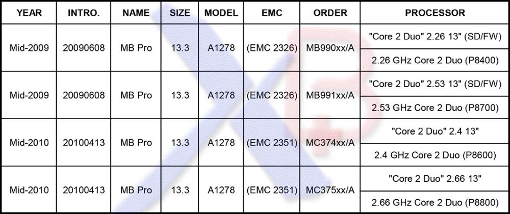 Cable Length: 0.2m, Color: Black Computer Cables Hard Drive Flex Cable 821-0814-A for MacBook Pro 13.3inch A1278 MB990 MB991 MC374 MC375