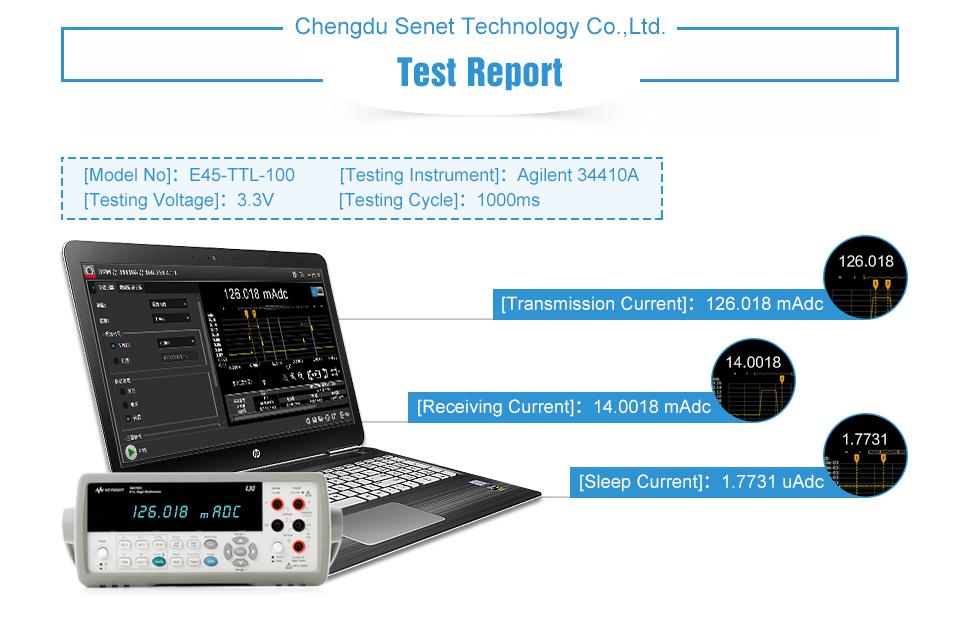 E45-TTL-100 SX1276 868MHz LoRa Module (7)