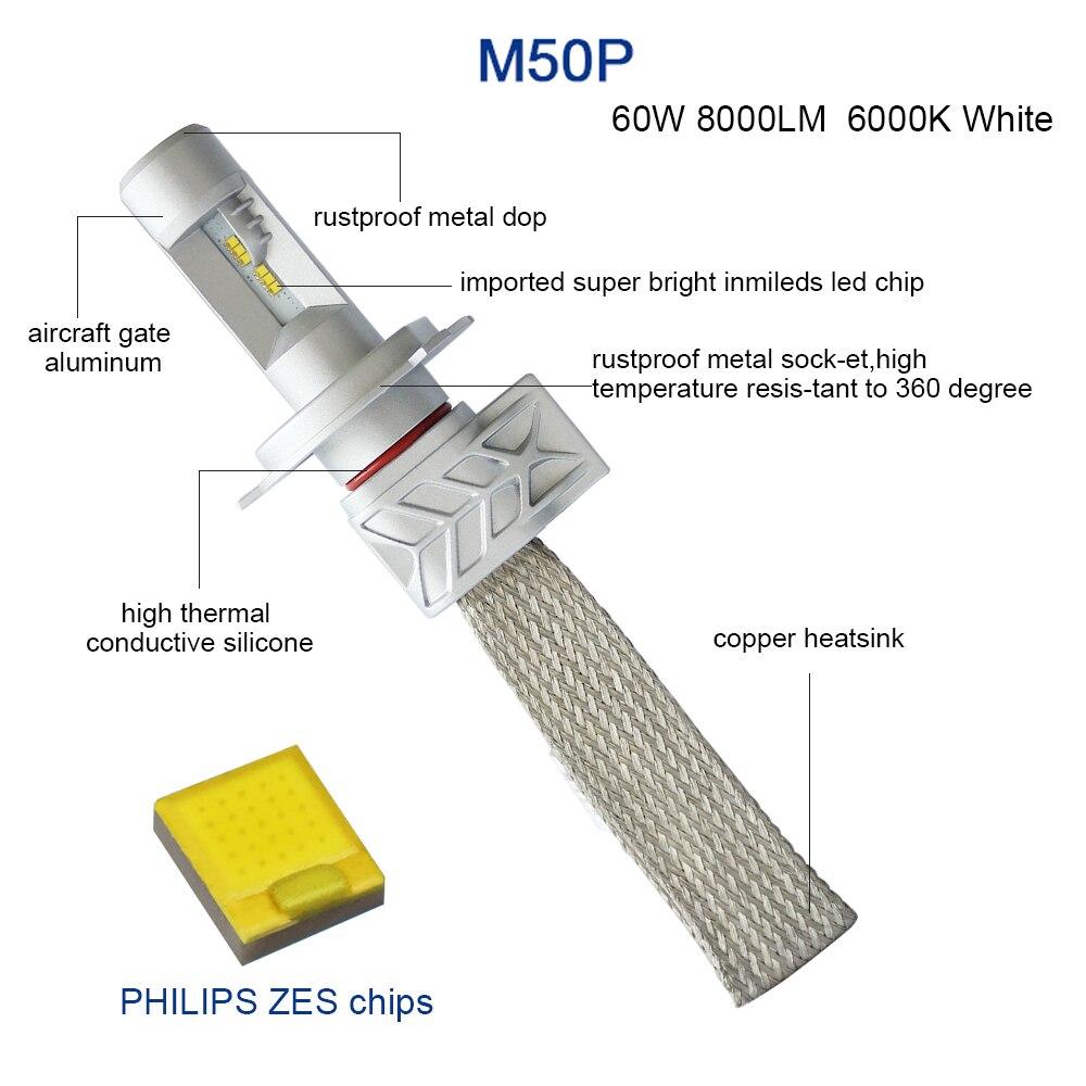 Inlong Met SAMSUNG CSP Mini H4 LED H7 12000LM H1 H11 Led Lamp H8 H9 9005 HB3 9006 HB4 Auto koplampen 6000K Mistlampen 12V - 2