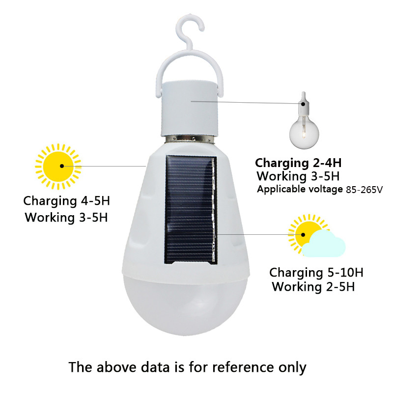 Sunlight-Solar-Light-E27-Base-Led-Bulb-With-3-Solar-Panels-Power-7W-Lamp-Solar-Lantern (1)