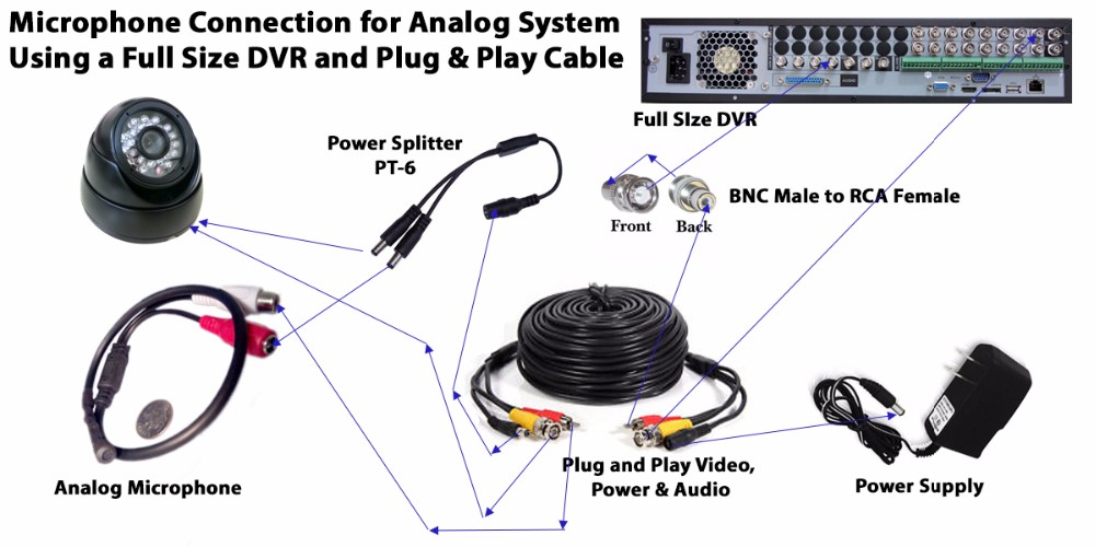 Analog_Microphone_DVR_Full-Y
