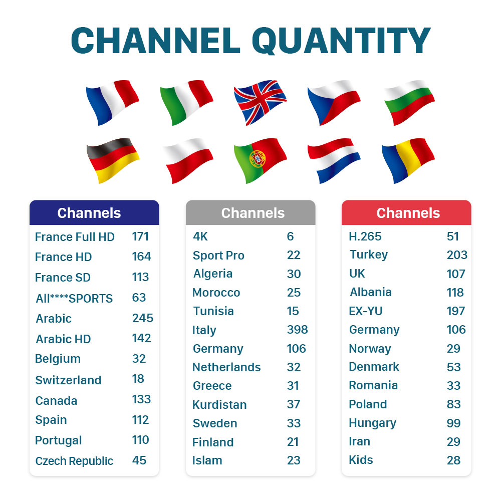 Image 2 - Europe IPTV Subscription France IPTV Italy Germany UK Canada IP TV Spain Portugal Turkey Albania French IPTV Code for Android-in Set-top Boxes from Consumer Electronics