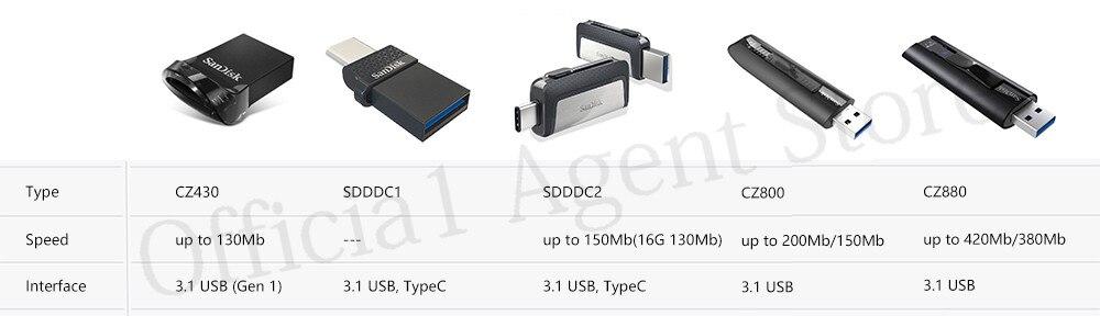 3-1-Sandisk-usb flash pendrive pen drive usb 3.0 memory stick flash disk micro sd card memory card microsd tf cards U3 U1 C10 4K A1 A2 V30 cf card 4GB 8GB 16GB 32GB 64GB 128GB 200GB 256GB 400GB