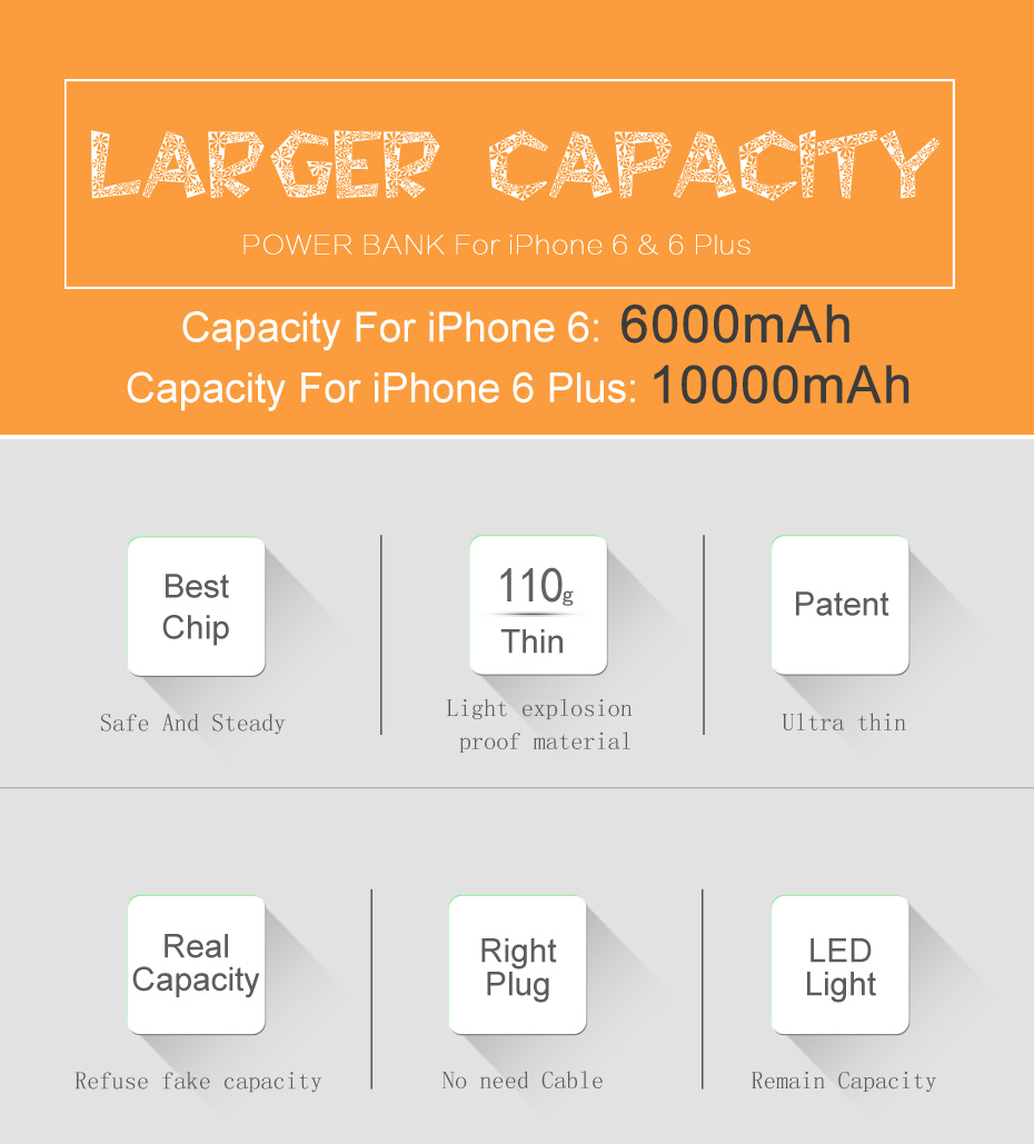 6000 10000mAh Battery Charger Case For iPhone 6 6s Plus Battery Charger Cases External Battery Pack Backup Power Bank (1)