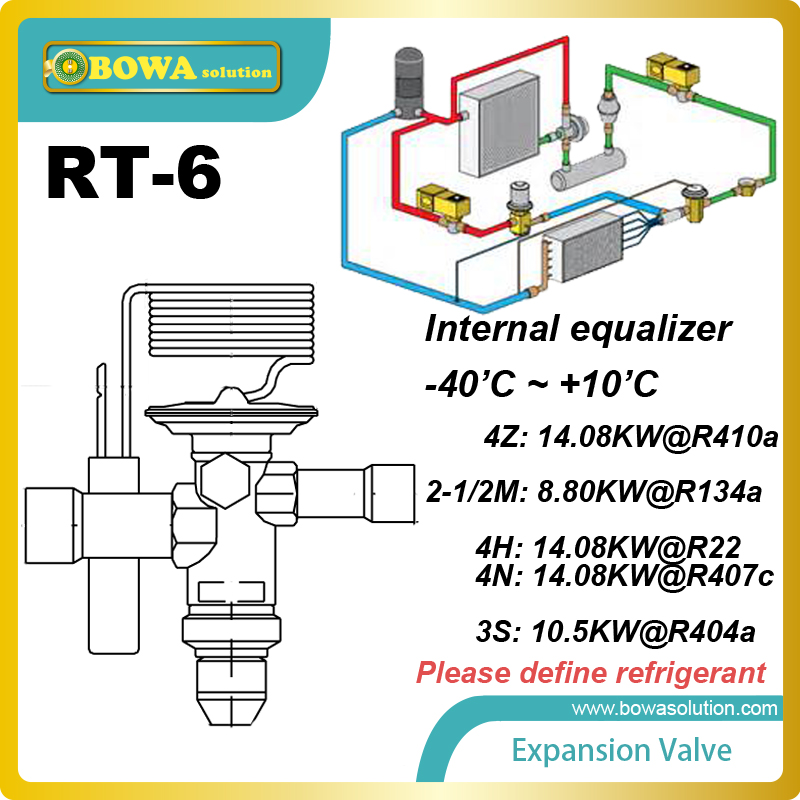 RT-6 thermostatic exxpansion valve don't feed enough refrigerant  to the evaporator,  the superheat will be high