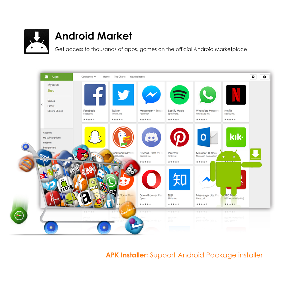 HIZPO 2GB 4GWIFI Android 7