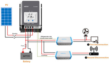 Everything Is Solar™ EPEVER MPPT Solar Charge Controller Tracer