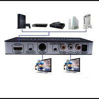 HDMI to TV Composite RCA AV + S Video Converter Include AV & S Video Cables + AC Power Adapter US EU AU Plug Adapter