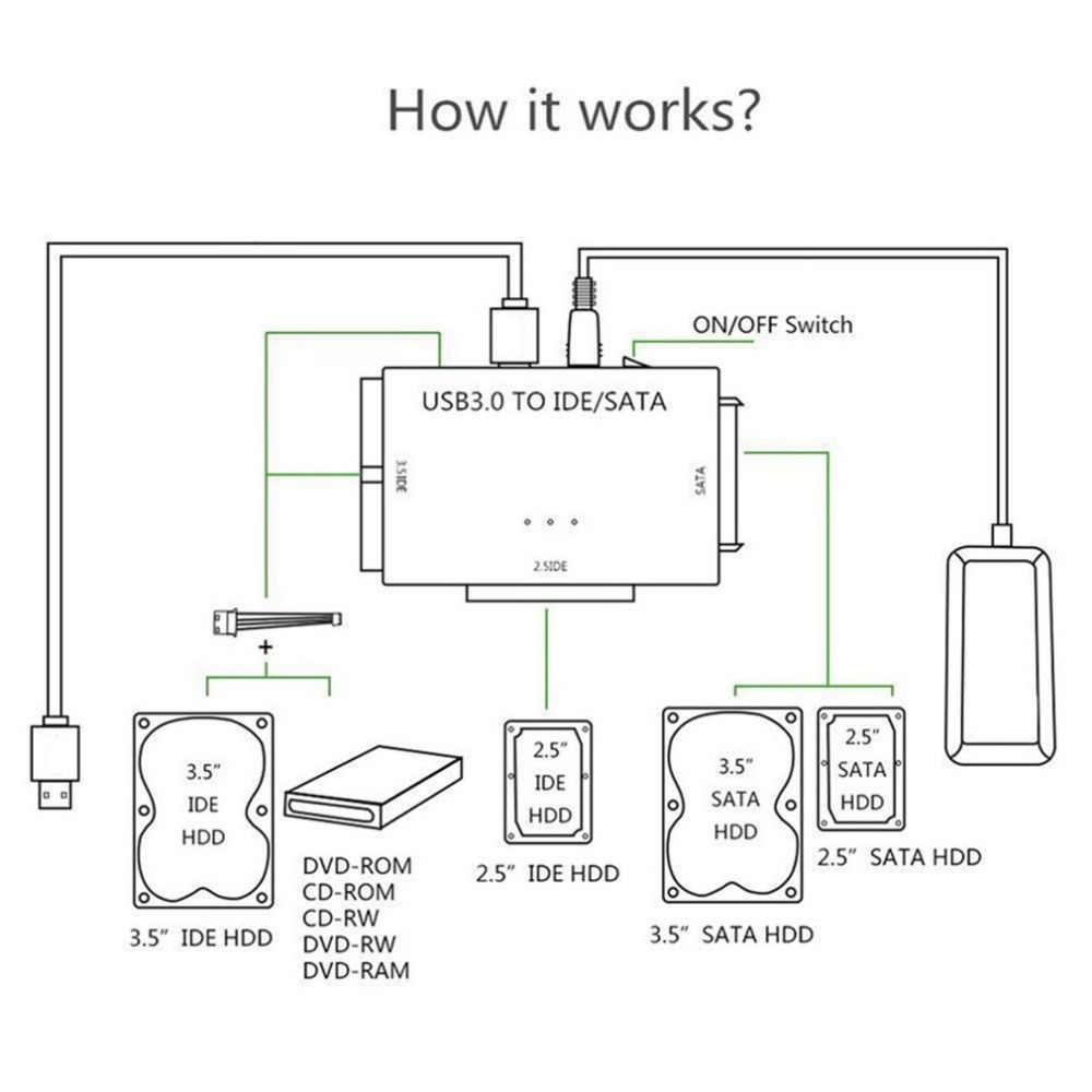 medium resolution of  sata usb ide adapter hard disk sata to usb3 0 data transfer converter for 2 5