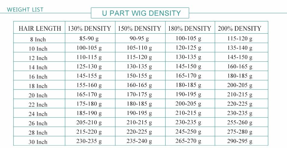 1-Weight-List