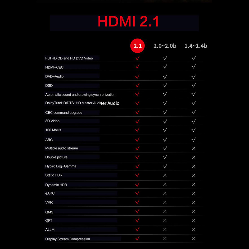 Image 4 - MOSHOU Optical Fiber HDMI 2.1 Cable Ultra HD (UHD) 8K Cable 120Hz 48Gbs with Audio Video HDMI Cord HDR 4:4:4 Lossless amplifier