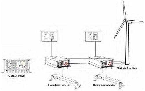 grid tie inverter manual
