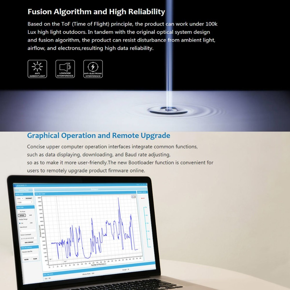 TF02 Lidar LED Rangefinder sensor (3)