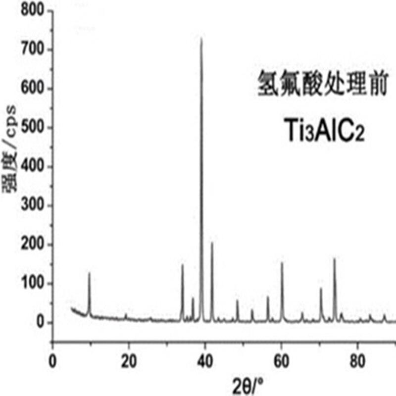 MXene MAX phase céramique titane aluminium V2AlC Ti2AlN Cr2AlC Ti3AlC2 Mo2AlB - 4