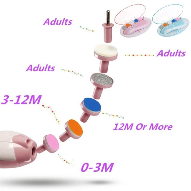 Electric Baby Nail Trimmer Manicure Pedicure Clipper Cutter Scissors Kids Infant