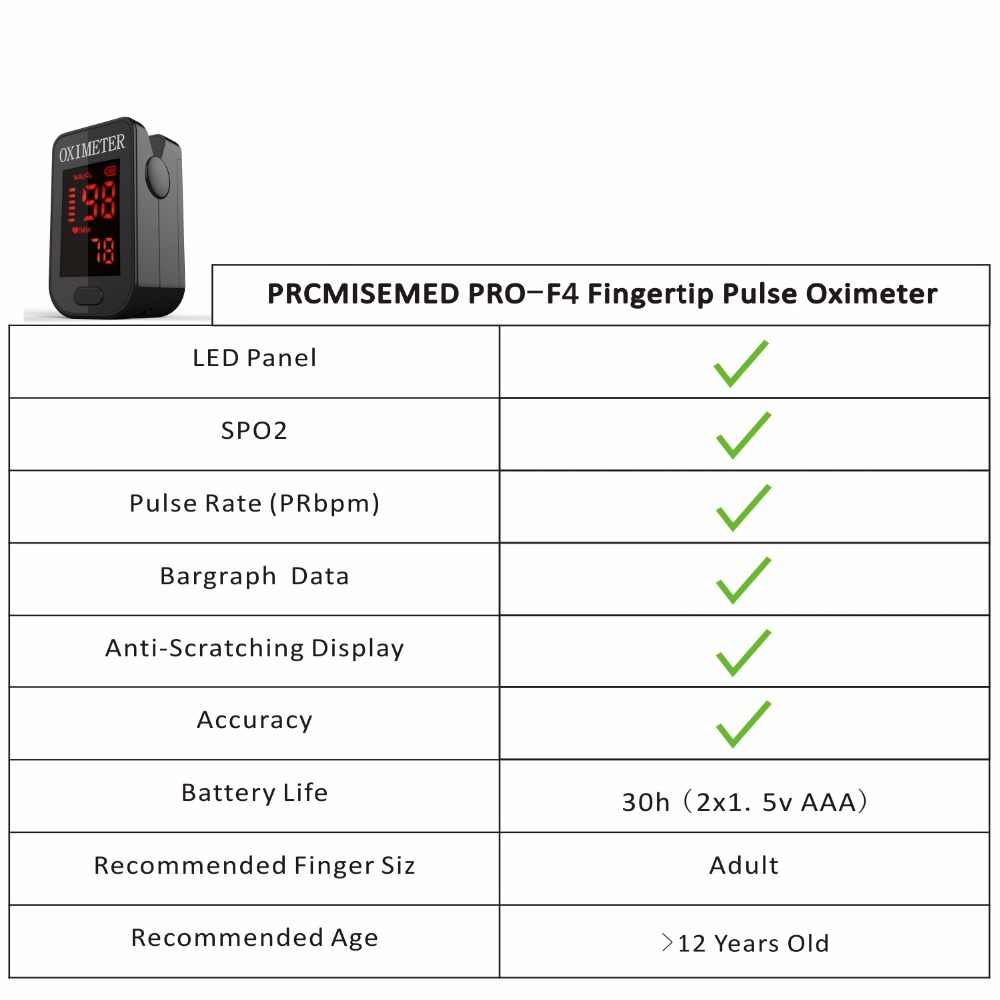 PRO-F4 Pulse Hartslag Bloed Zuurstof SPO2 Verzadiging Monitor, top Sport Dagelijks Systeem Vinger Pulsoximeter Tester-Leuke Roze