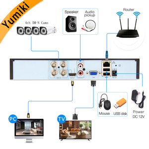 Image 2 - 5m n 5 em 1 4ch ahd/tvi/cvi/cvbs/ip dvr segurança cctv gravador de vídeo p2p vga hdmi para câmera ip xmeye