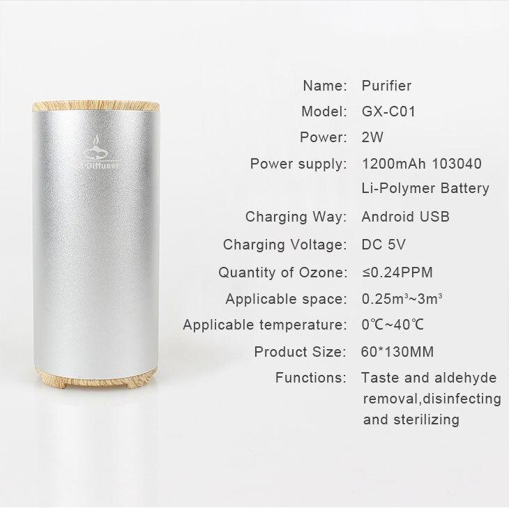 GX-C01 Air Purifier