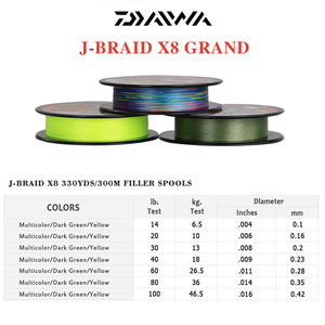 Image 5 - Najlepsza cena 300M DAIWA J BRAID GRAND pleciony PE linia super silny japonia żyłka żyłka pleciona hurtownia