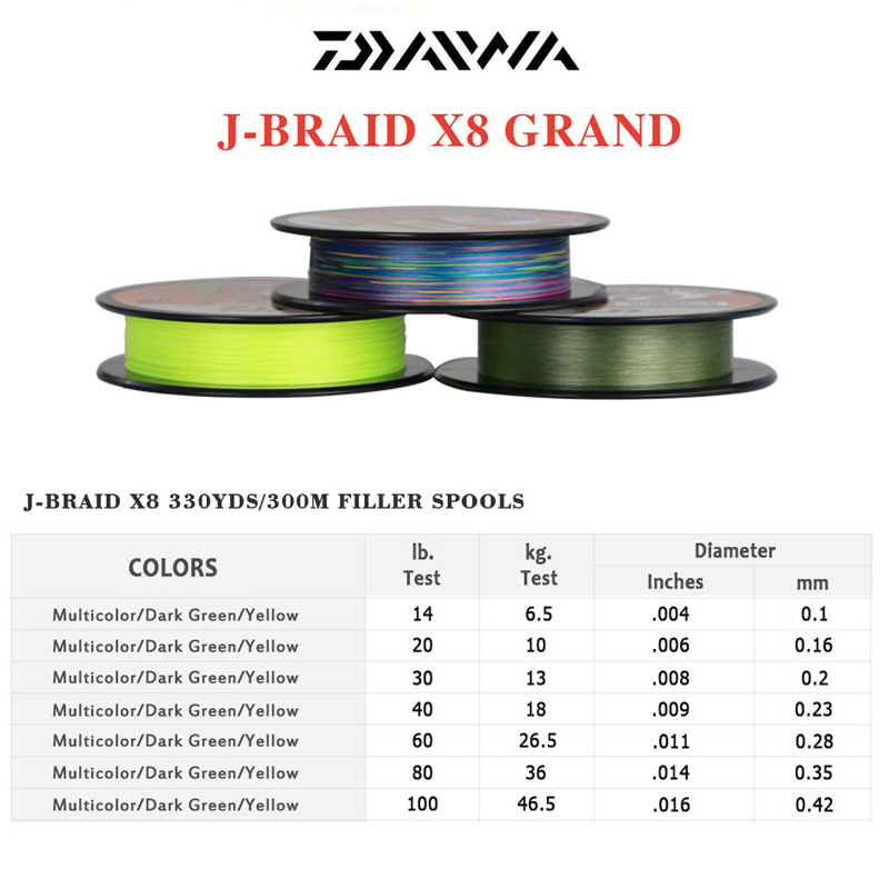 Image 5 - The Best Price 300M DAIWA J BRAID GRAND Braided PE Line Super Strong Japan Monofilament Braided Fishing Line Wholesale-in Fishing Lines from Sports & Entertainment