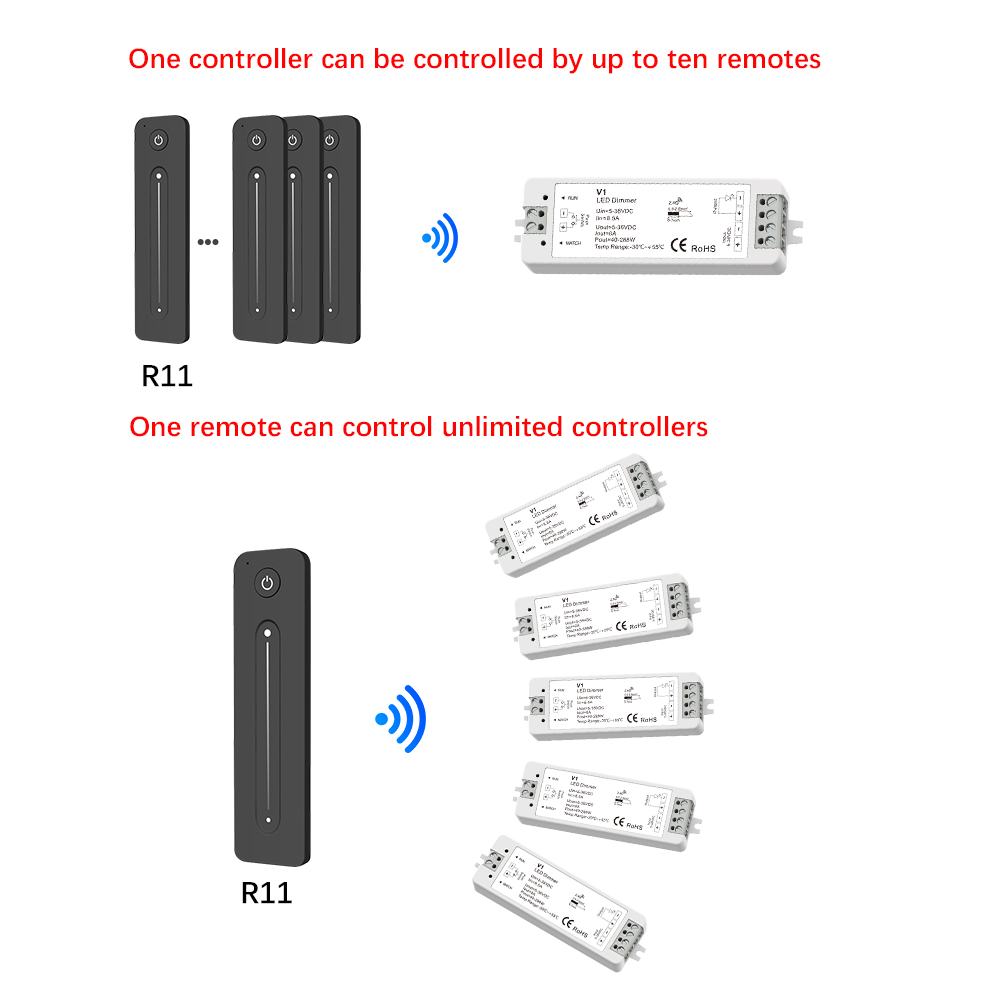 US $7 81 LED Dimmer 12V 5V 24V 36V 8A PWM Wireless RF Switch with