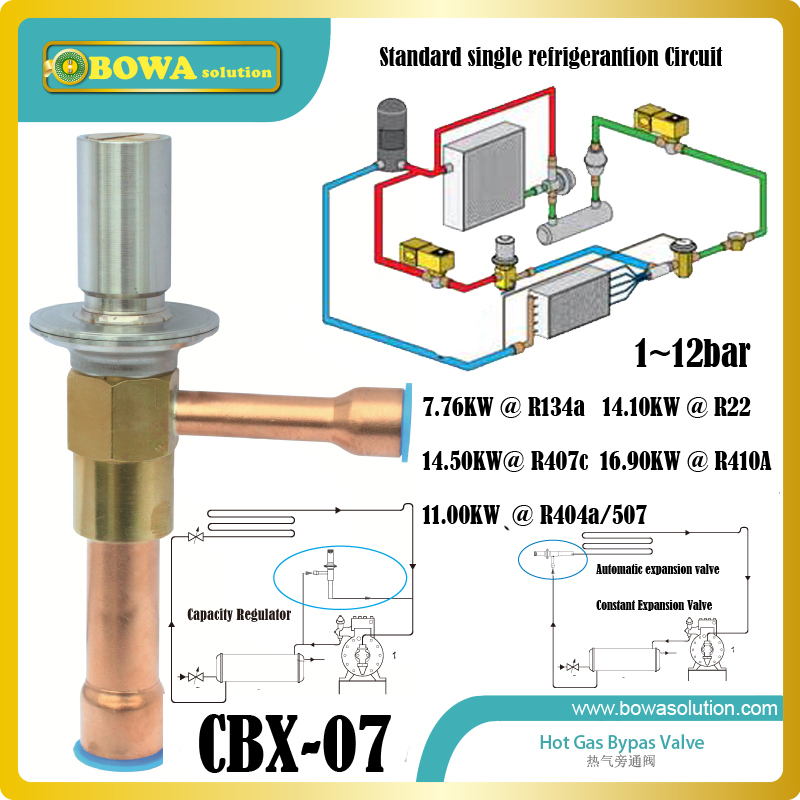 CBX-07-R410A automatic expansion valves (constant pressure valves) are used in general refrigeration and for original equipment 11kw heating capacity r410a to water and 4 5mpa working pressure plate heat exchanger is used in r410a heat pump air conditioner