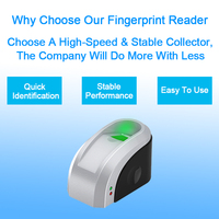 OULET Biometric Fingerprint Sensor Scanner USB Fingerprint Reader Module With SDK Windows Linux For PC Fingerprint Scanner