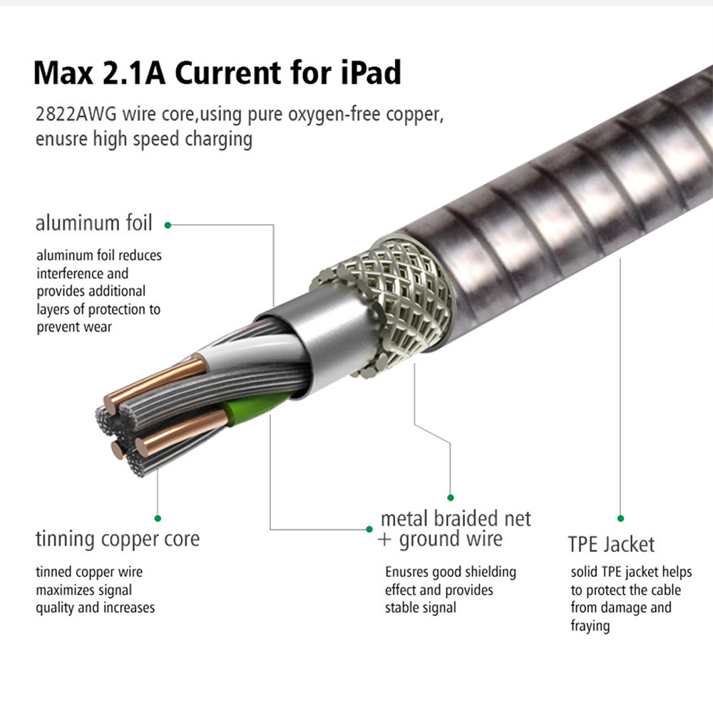 Durable Metal Jacket Lightning To USB Cable For Apple Iphone 6 7 ...