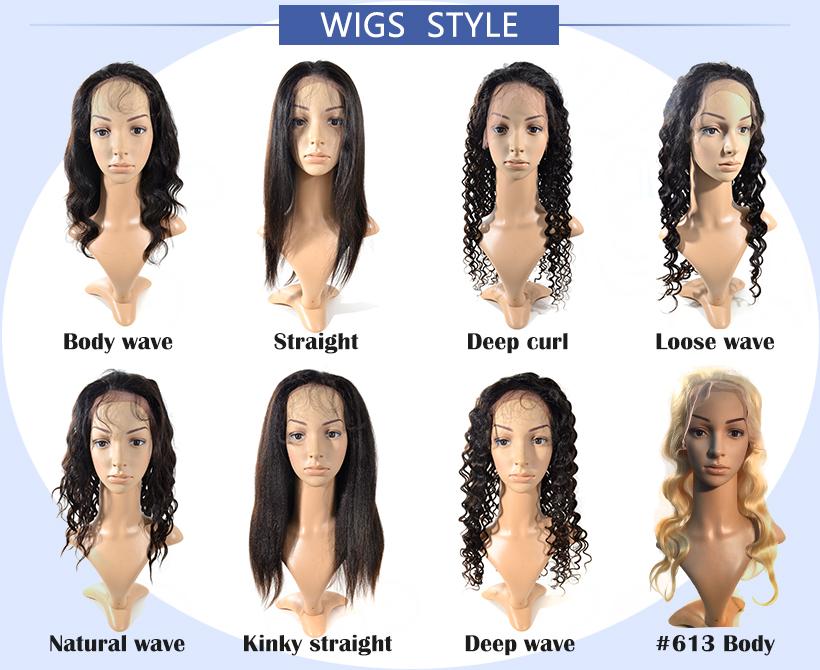wig categories