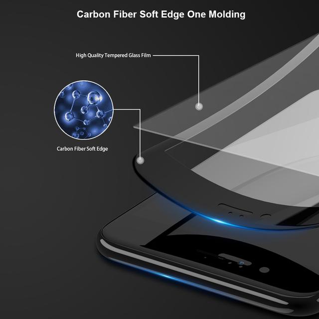 3D ochranná fólia pre iPhone
